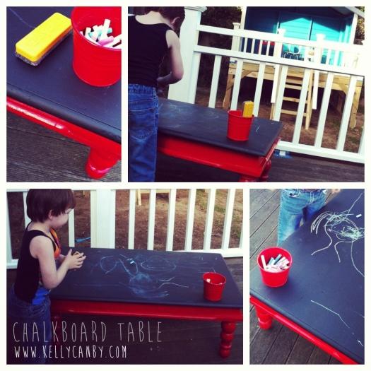 ChalkboardTable_KellyCanby